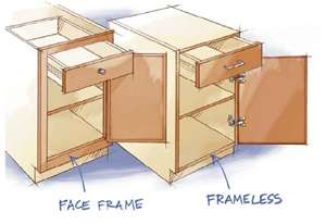 framed-vs-frameless
